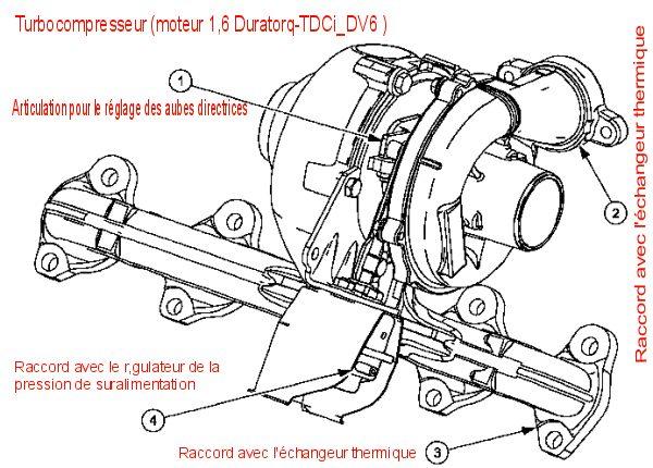 [ Ford Focus Break 1.8 TDCI an 2002 ] Cale au ralenti (résolu) TDCi_109